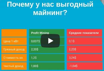 Profit Mining - презентация и регистрация